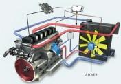 A10VER Reverseerbare ventilator motor