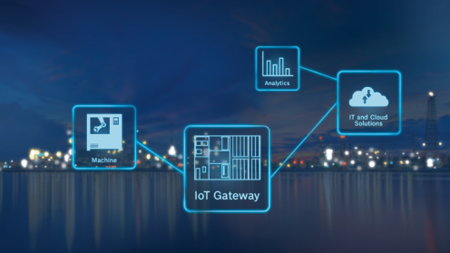 Minor Smart Industry & IoT