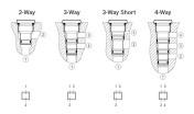 Nieuwe serie Common Cavity plugs beschikbaar